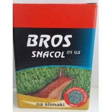 Средство от слизняков Bros (Польша)